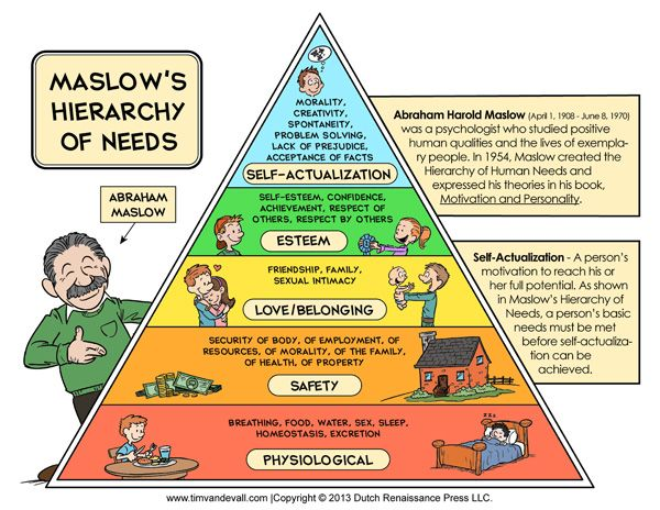Click image for source: http://timvandevall.com/printable-maslows-hierarchy-of-needs-chart/