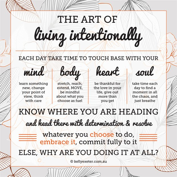 LivingIntentionally